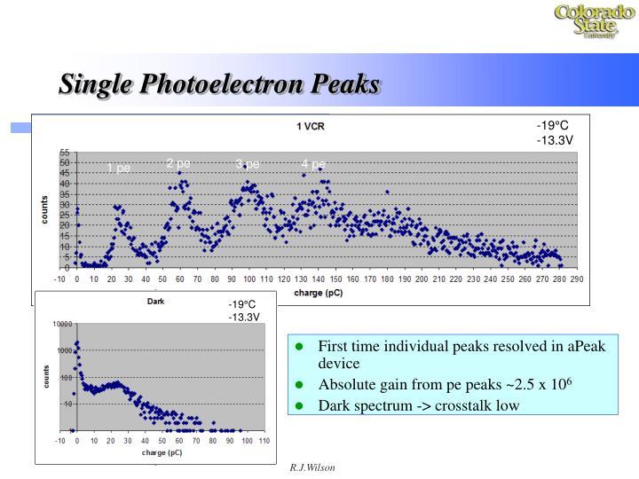 Single Photoelectron Peaks