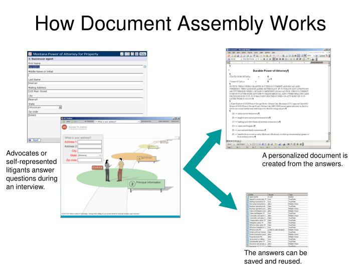 How Document Assembly Works