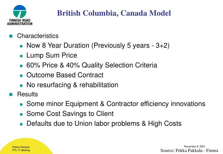 British Columbia, Canada Model