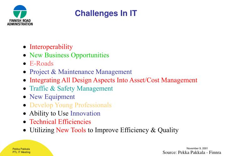 Challenges In IT