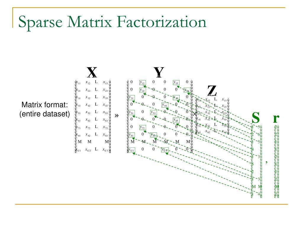 PPT - Probabilistic Sparse Matrix Factorization PowerPoint