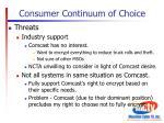 consumer continuum of choice4
