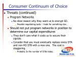 consumer continuum of choice5