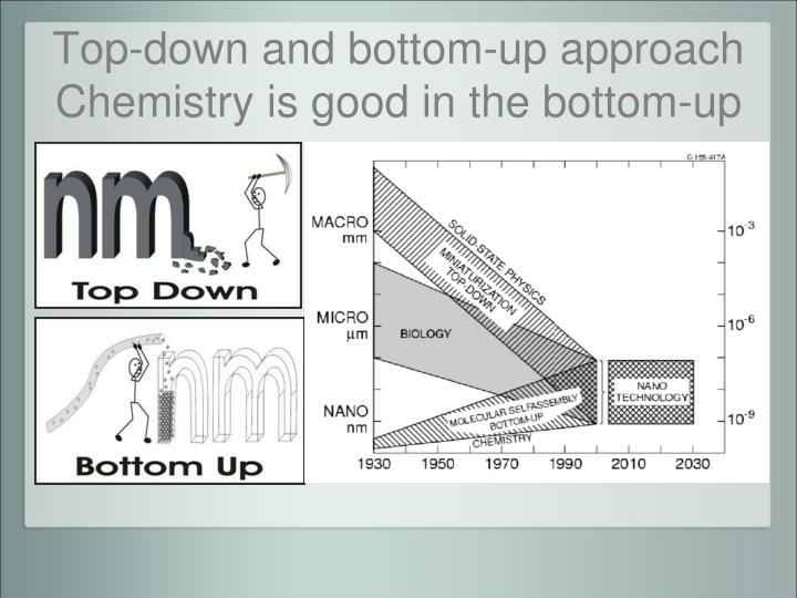 top down and bottom up approach Start studying top-down and bottom-up approach learn vocabulary, terms, and more with flashcards, games, and other study tools.