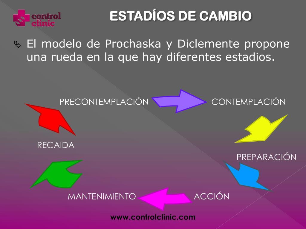 Ppt La Entrevista Motivacional Powerpoint Presentation