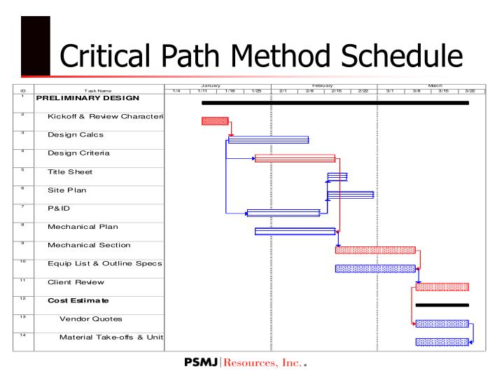 xyz critical path method The graphical scheduling application uses the standard critical path method (cpm) algorithm to assign schedule dates to each work record critical path method logic adjusts scheduling dates by factoring in precedence relationships, calendar information, specified start dates, and other factors.