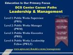education is our primary focus1
