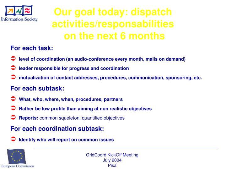 Our goal today: dispatch activities/responsabilities