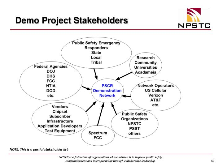 Demo Project Stakeholders