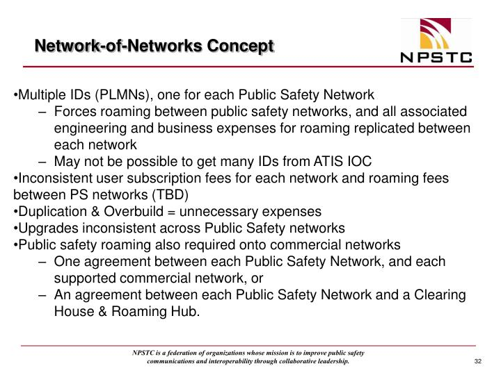 Network-of-Networks Concept