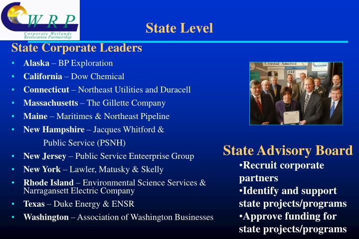 State Corporate Leaders