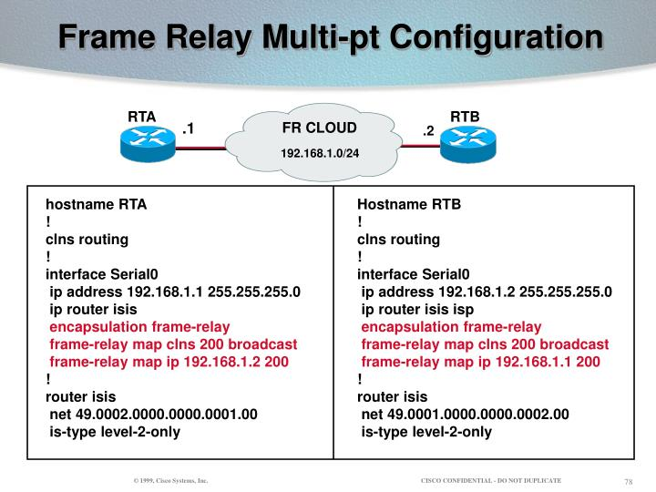 Frame Relay Multi-pt Configuration