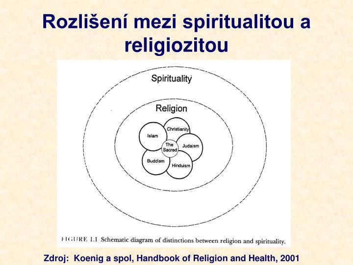 Rozlišení mezi spiritualitou a religiozitou