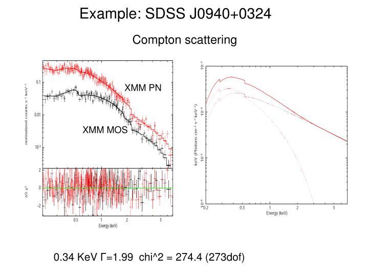 Example: SDSS J0940+0324