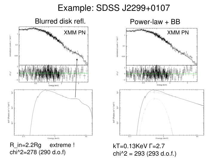 Example: SDSS J2299+0107
