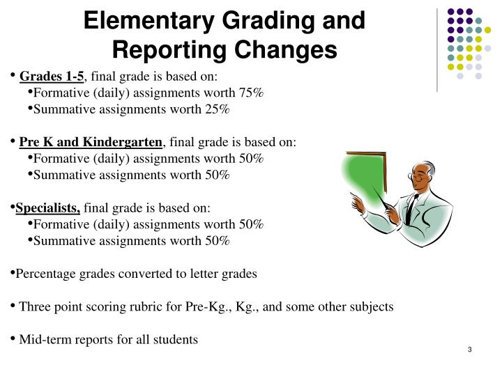 Elementary Grading and Reporting Changes