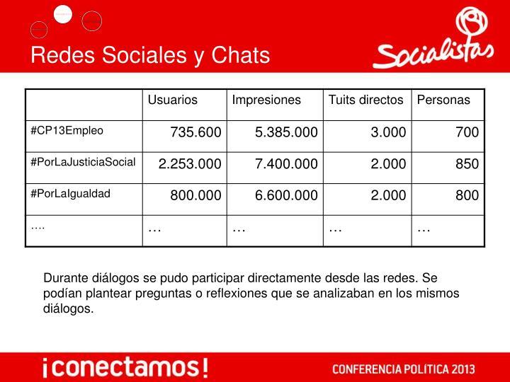 Redes Sociales y Chats