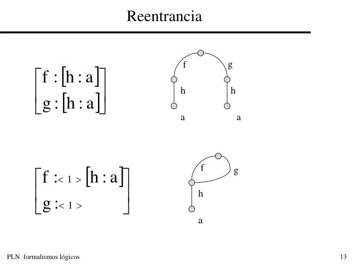 Reentrancia