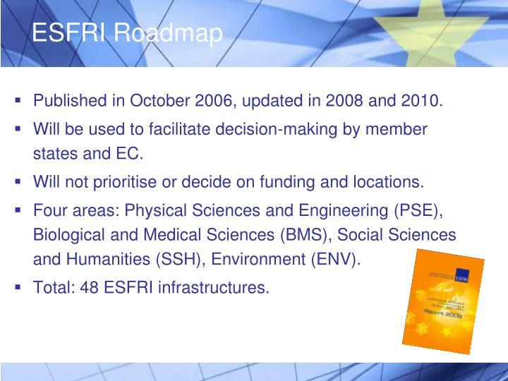 ESFRI Roadmap