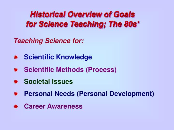 Historical Overview of Goals