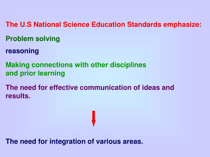 The U.S National Science Education Standards emphasize: