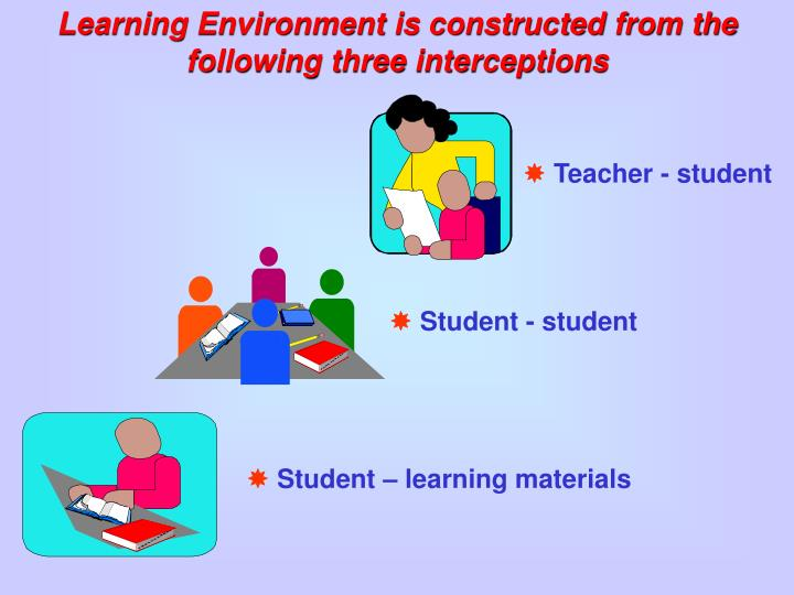 Learning Environment is constructed from the following three interceptions
