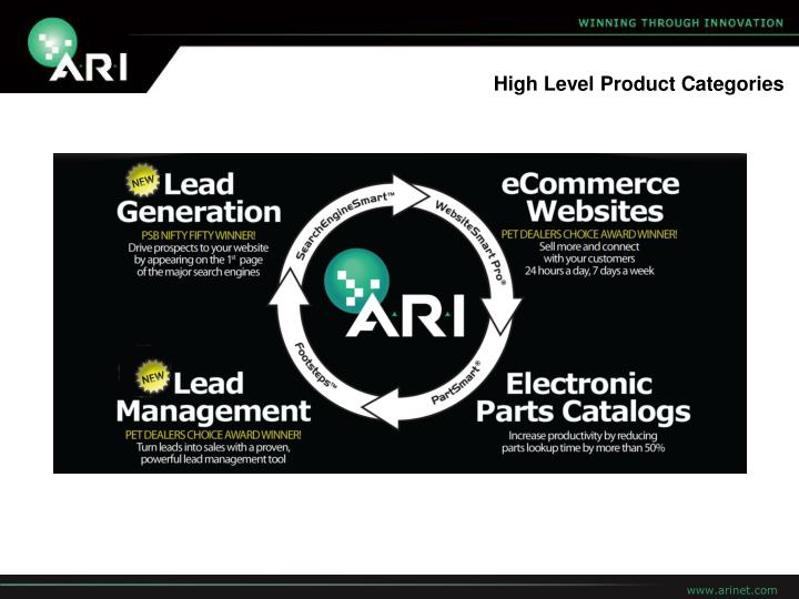 High Level Product Categories