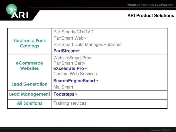 ARI Product Solutions