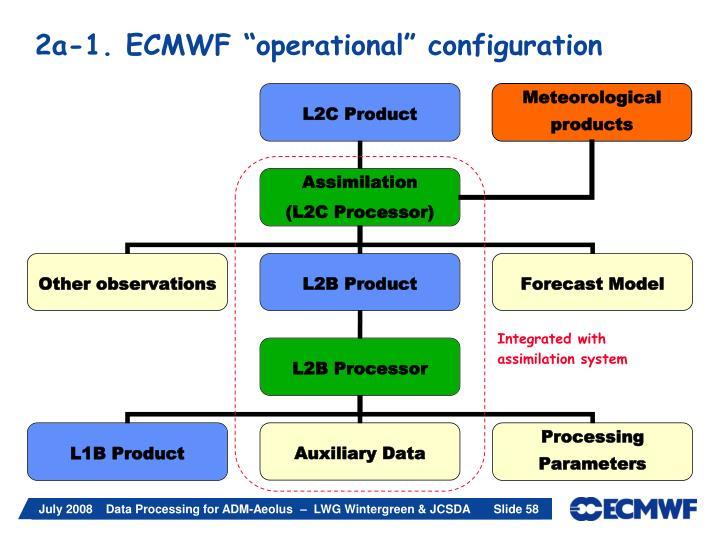 """2a-1. ECMWF """"operational"""" configuration"""