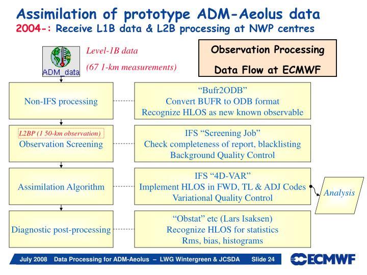 Assimilation of prototype ADM-Aeolus data