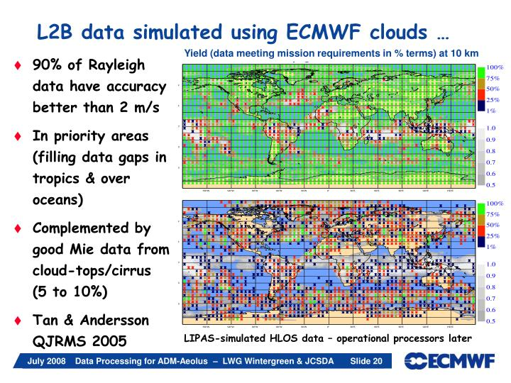 L2B data simulated using ECMWF clouds …