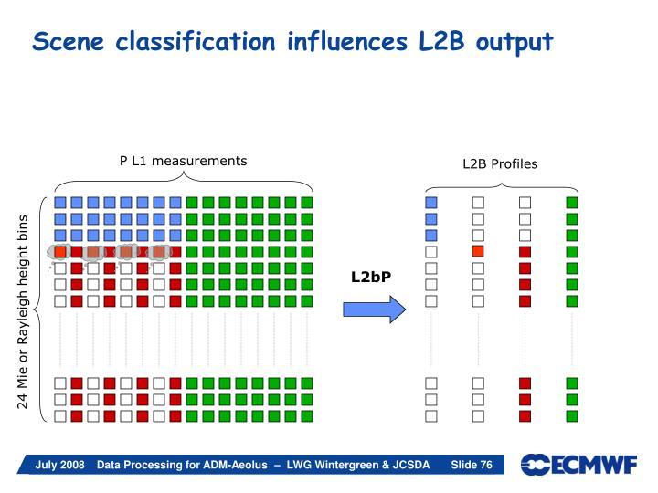Scene classification influences L2B output