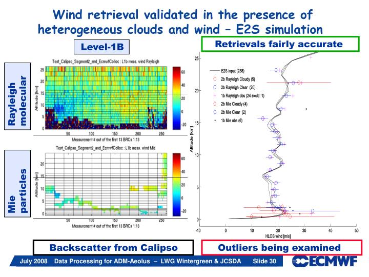 Wind retrieval validated in the presence of heterogeneous clouds and wind – E2S simulation