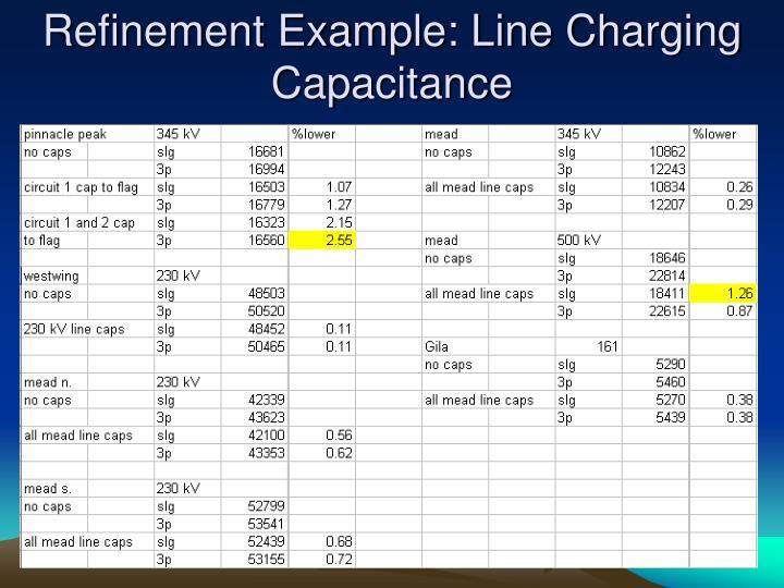 Refinement Example: Line Charging Capacitance