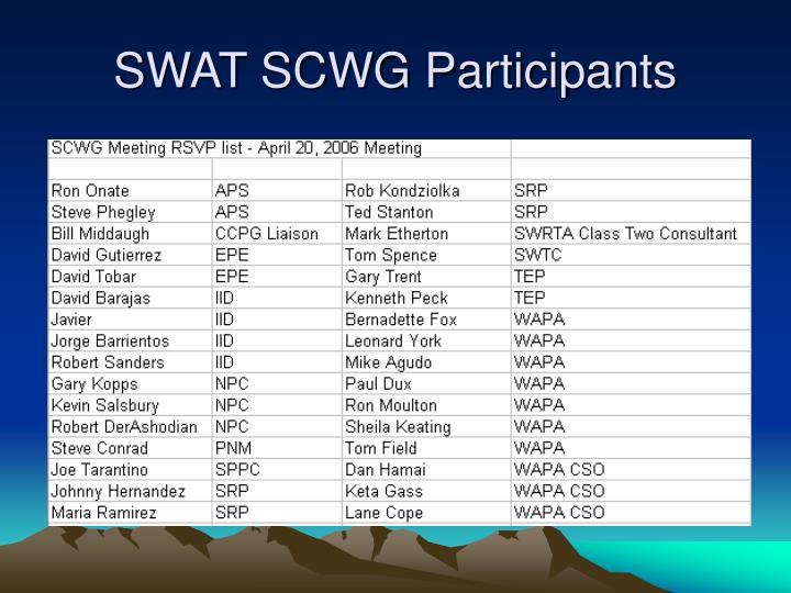 SWAT SCWG Participants