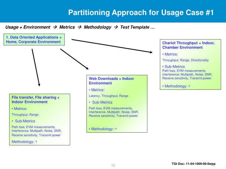 Partitioning Approach for Usage Case #1