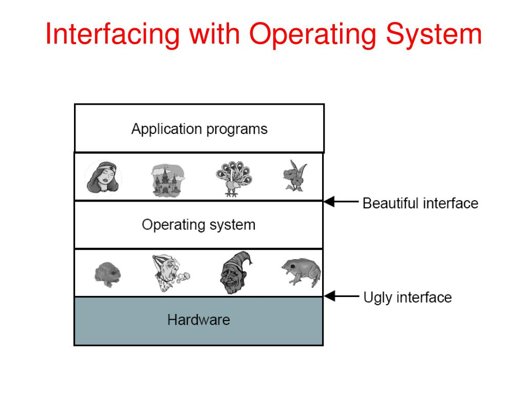 Ppt Cs354 Operating Systems Fall 2014 Powerpoint Presentation Free Download Id 4748375