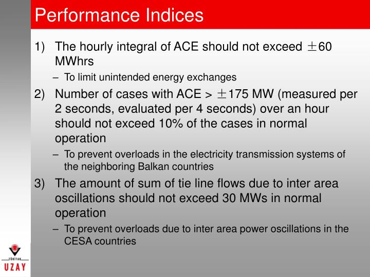 Performance Indices