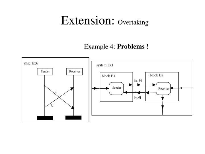 system Ex1