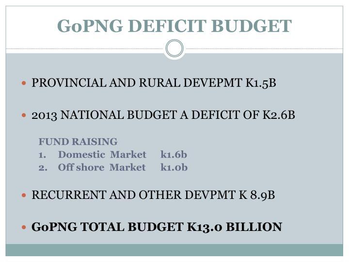 Gopng deficit budget