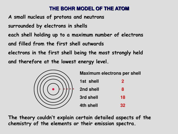 Ppt the bohr model of the atom powerpoint presentation id4748738 the bohr model of the atom ccuart Images