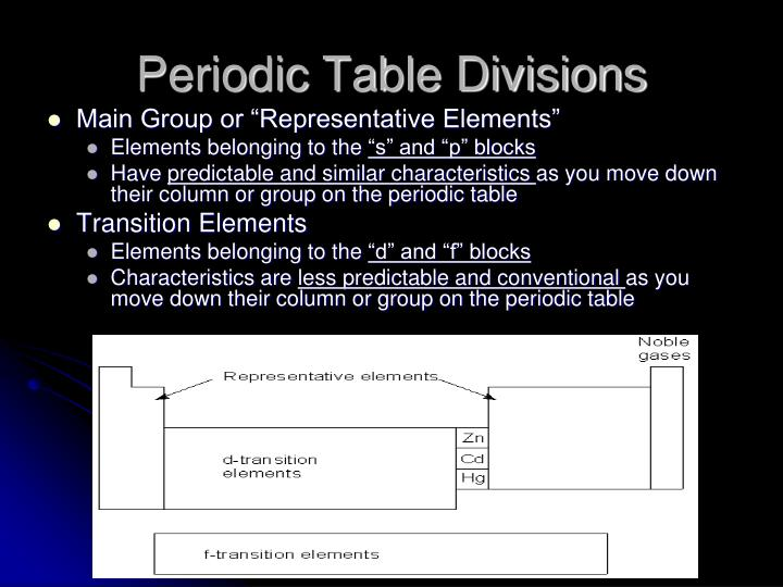 Ppt valence electrons amp lewis dot diagrams powerpoint periodic table divisions urtaz Gallery