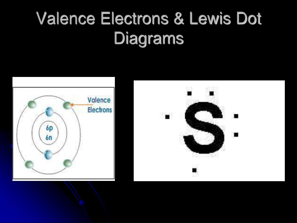 valence electrons lewis dot diagrams l ppt valence electrons & lewis dot diagrams powerpoint presentation