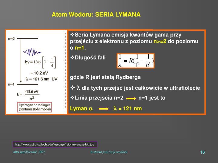 Atom Wodoru: