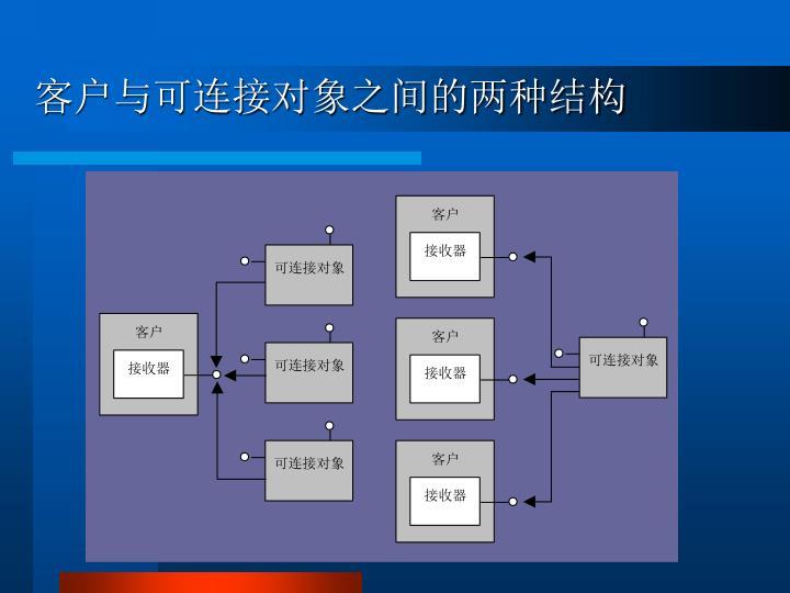 客户与可连接对象之间的两种结构