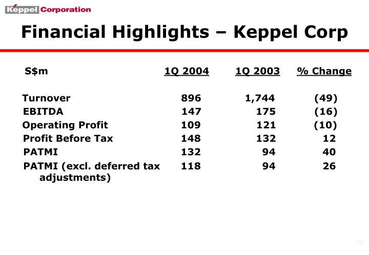 Financial Highlights – Keppel Corp
