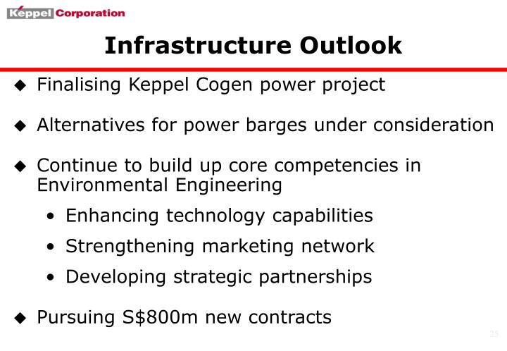 Infrastructure Outlook