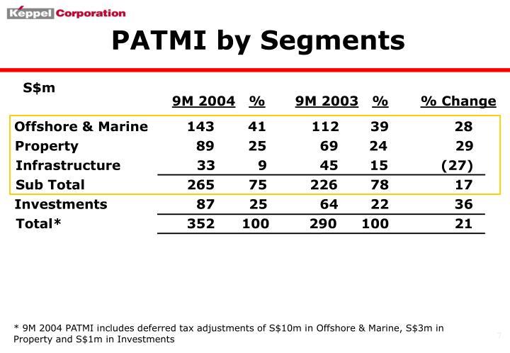 PATMI by Segments