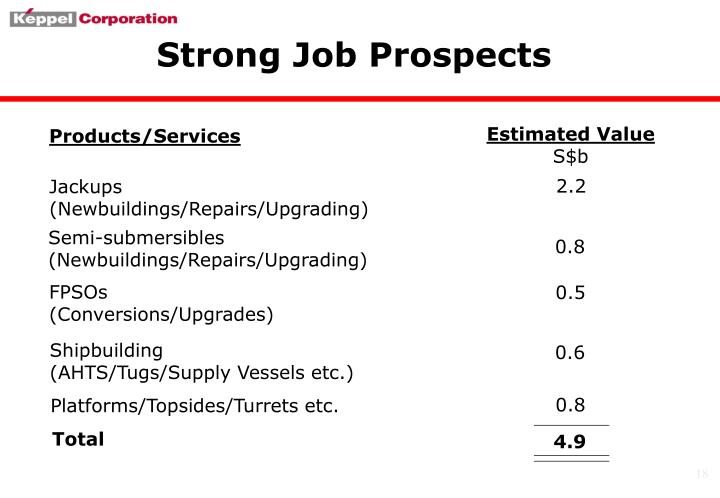Strong Job Prospects