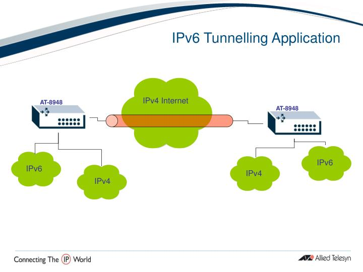 IPv6 Tunnelling Application